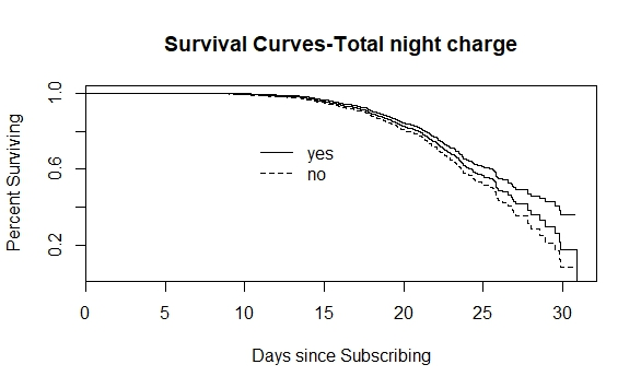 Survival+Nightbild6